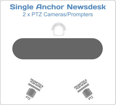 Single Anchor Newsdesk 2 x PTZ Cameras/Prompters PTZ PROMPTER & PGM MONS PTZ PROMPTER & PGM MONS