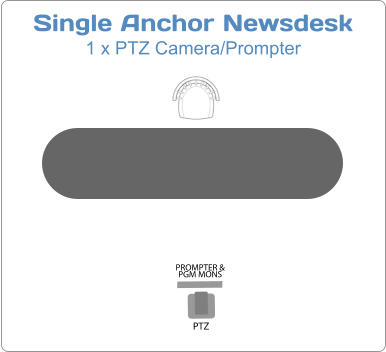 Single Anchor Newsdesk 1 x PTZ Camera/Prompter PTZ PROMPTER & PGM MONS