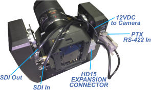 HD15 EXPANSION CONNECTOR PTX RS-422 In 12VDC to Camera SDI In SDI Out